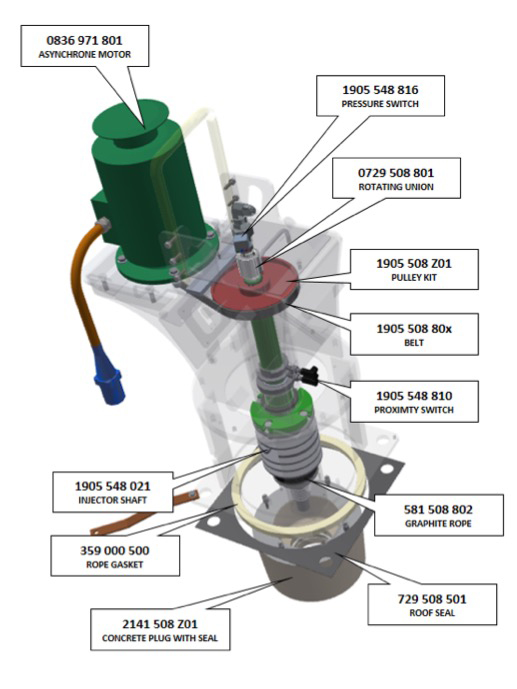Exploded view of an injector unit, which equips an Alpur® degasser made by Novelis PAE. This view shows the design and the reference number of the various parts relevant to this sub-assembly
