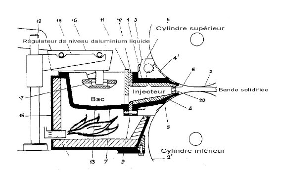 This sketch was included in the first patent application of continuous strip caster filed by Pechiney in 1958.