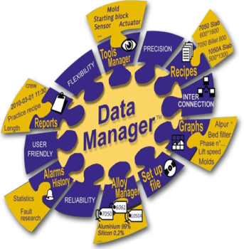 DATA MANAGER, the Novelis PAE system to manage and follow all casting data